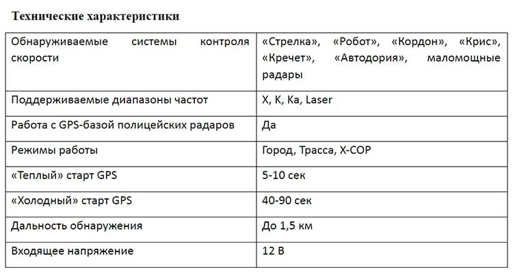 Фото - Радар-детекторы Neoline X-COP 4100 и X-COP 4200: не только скорость»