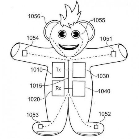 Фото - Sony патентует интерактивную куклу для PS3 и PSP