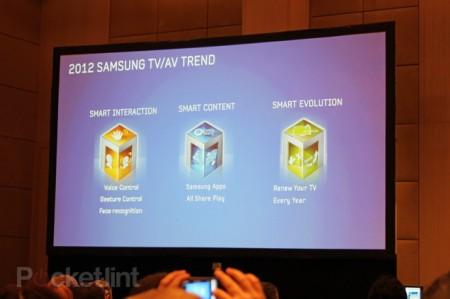 Фото - Samsung готовит революционный телевизор