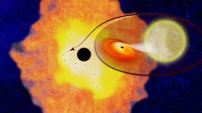Фото - Астрономы нашли несколько тысяч черных дыр в центре Млечного Пути