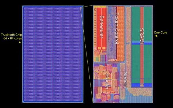 Фото - Поставлена первая коммерческая система на «кремниевом мозге» IBM»