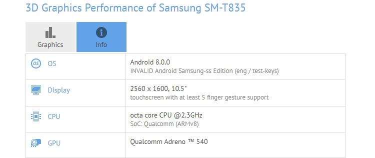 Фото - Samsung приписывают намерение выпустить планшет Galaxy Tab S4 с чипом Snapdragon 835″