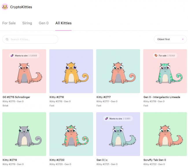 Фото - CryptoKitties: Есть Ethereum? Купи кота!