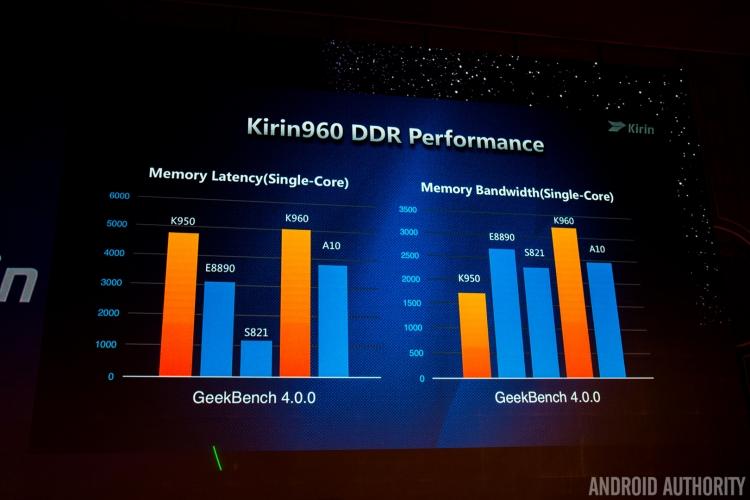 Фото - В Сети появились рендеры флагманского Android-планшета Huawei MediaPad M5 Pro»