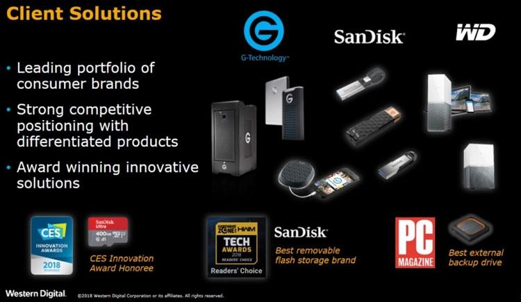 Фото - Средняя цена реализации жёстких дисков Western Digital увеличилась более чем на 10 %»